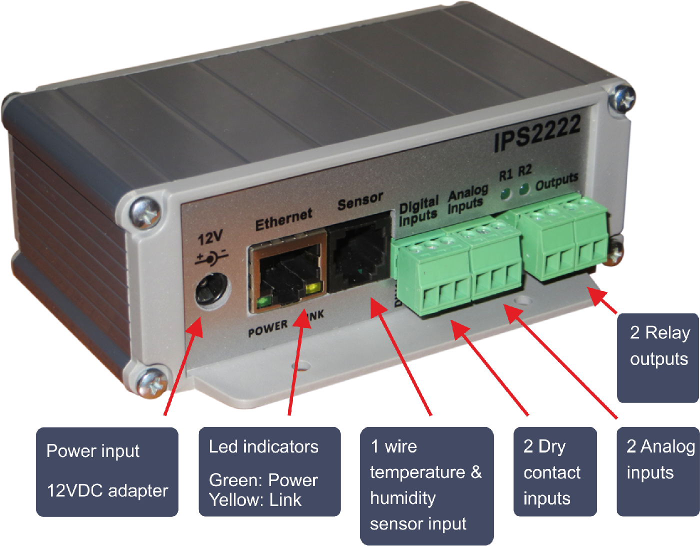 Ethernet Ip Controller Ips2222 Snmp Wiring Diagram Sensor And I O