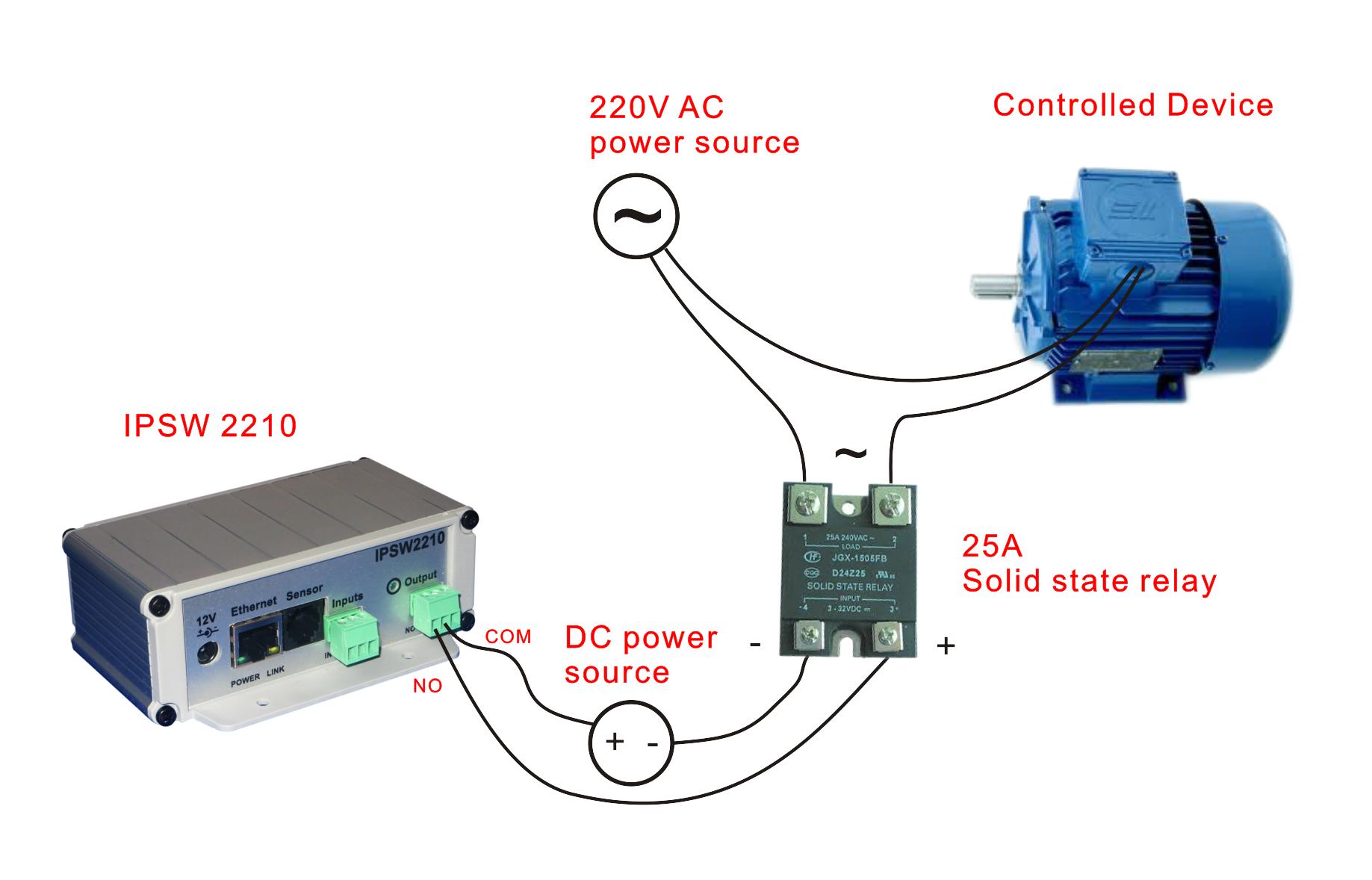 LAN Ethernet IP Controller IPSW2210 WEB Server Relay Email Temperature  #C70404